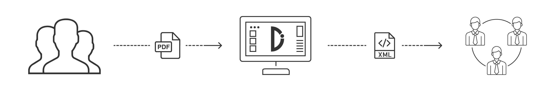 digital-invoice-associazioni
