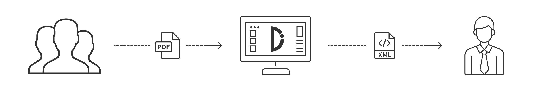 digital-invoice-commercialisti